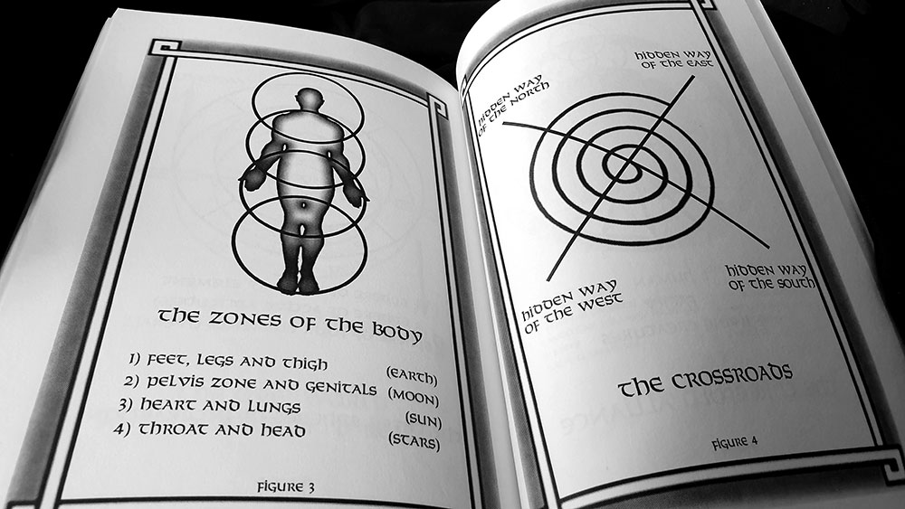 Diagrams from the The Mystery of the Double Rose section